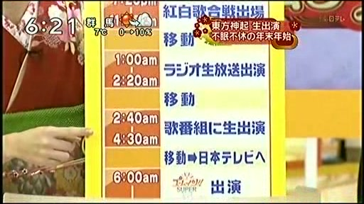 090101 NTV 新春 Zoom in Super08.JPG