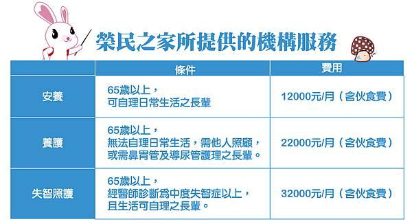 榮民之家開放一般民眾自費入住-01.jpg