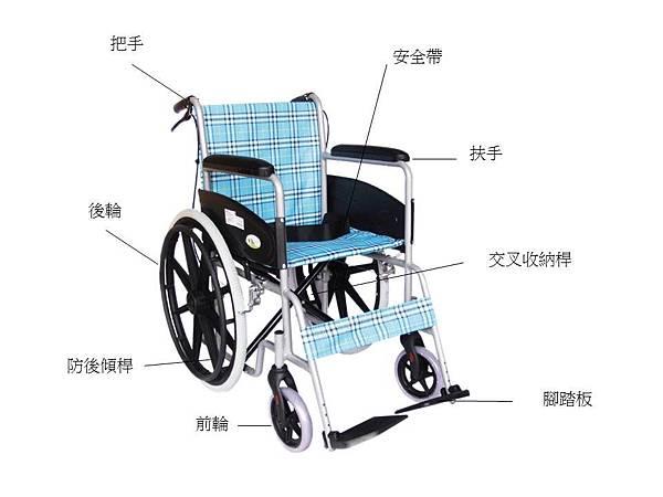 輪椅構造.jpg