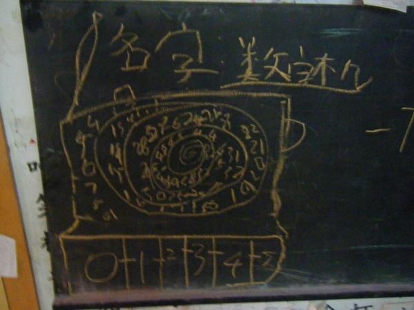 四歲朱朱畫的「數學機」