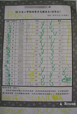 全班身高表被亂寫(4y5m)