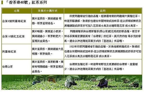 產品種類表格.JPG
