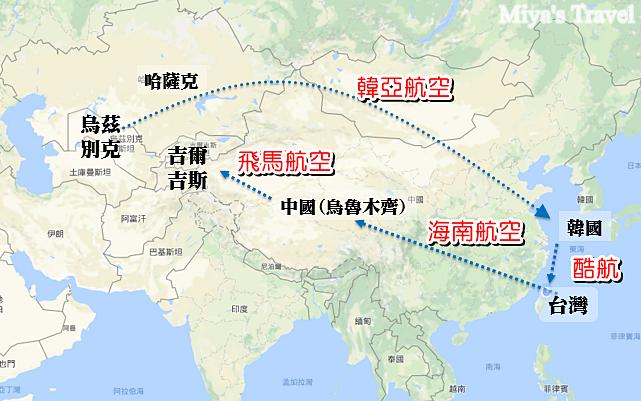 中亞-交通方式.png