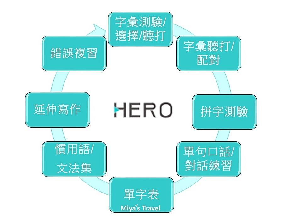 HERO流程圖.jpg