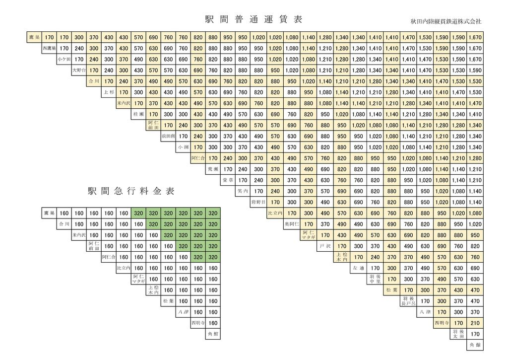 秋田內陸線票價.jpg
