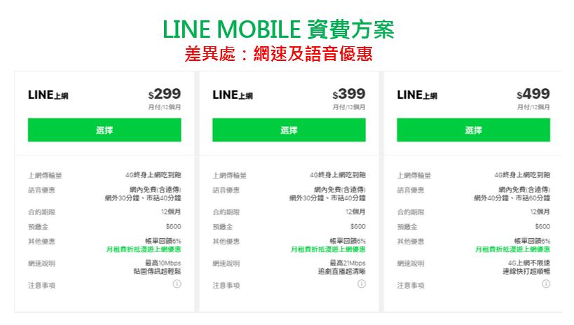 6-LINE MOBILE資費方案.png