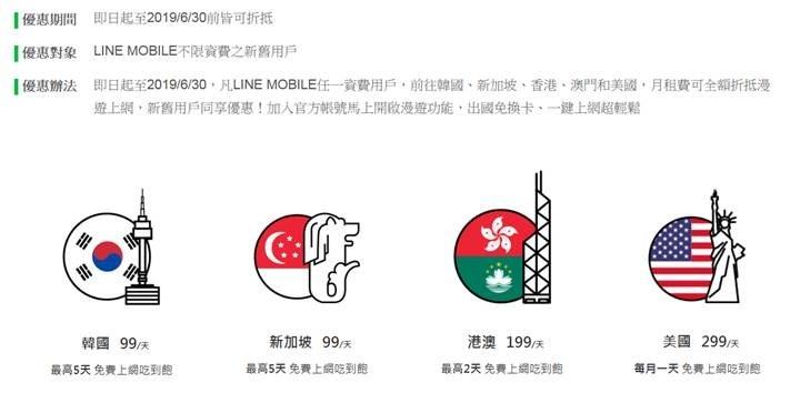 3-LINE MOBILE網路漫遊新增美國.jpg