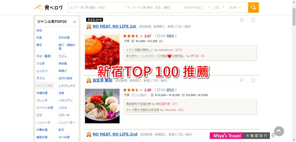 新宿TOP 100 推薦.png