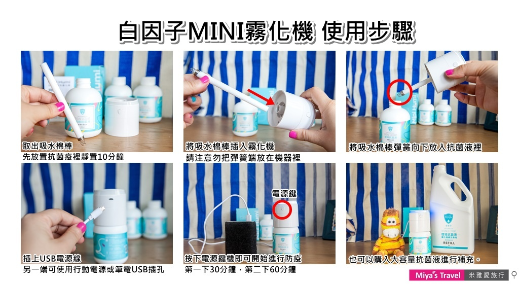 白因子MINI霧化機 使用步驟.jpg