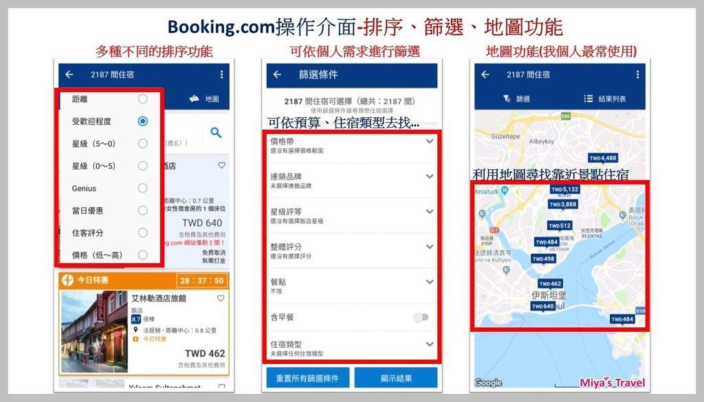 2Booking.com操作介面-排序、篩選、地圖功能.JPG