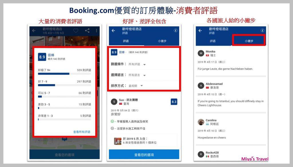 4Booking.com優質的訂房體驗-消費者評語.JPG