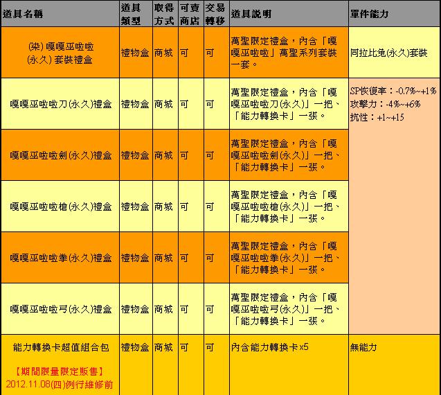 2012_萬聖節活動圖_說明