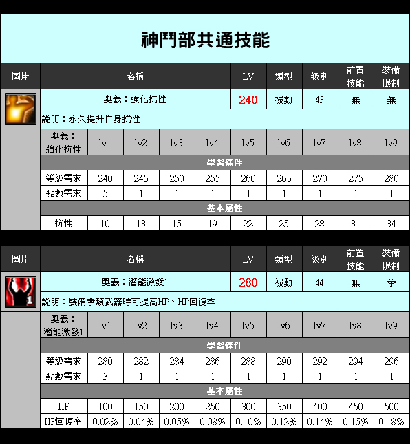 1114_神鬥