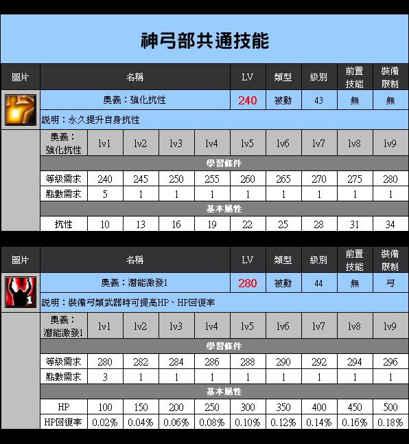 1114_神弓