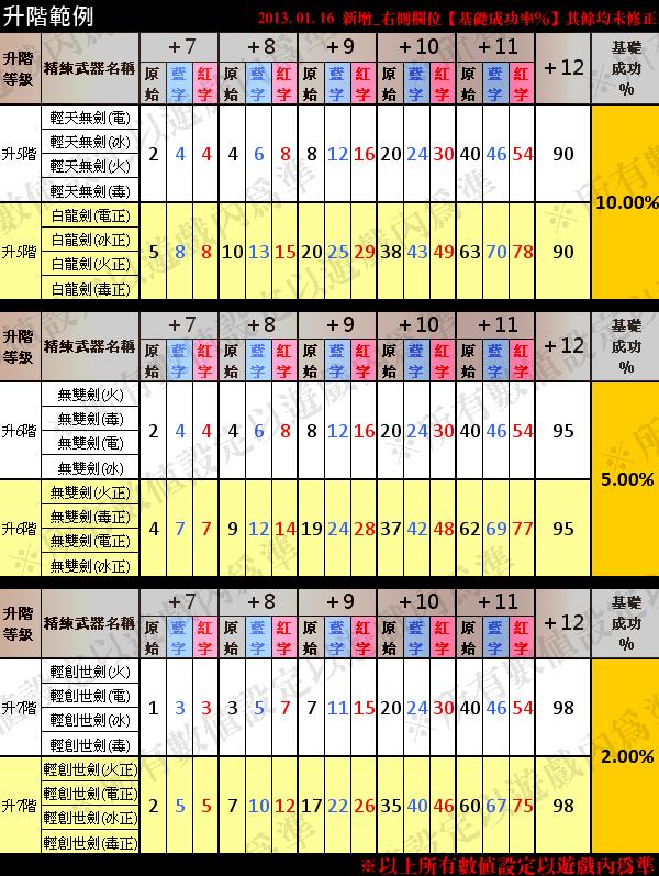 2013_改版前導