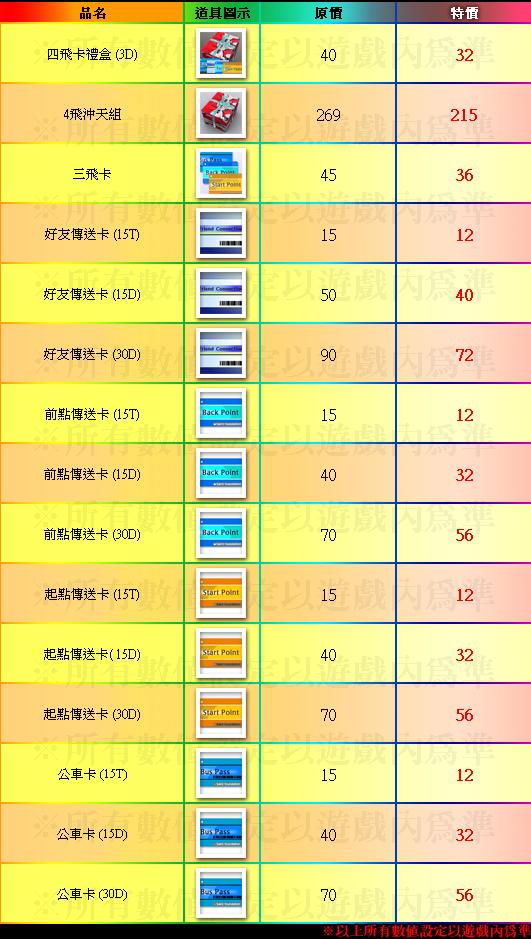 2013_8年亂戰週年慶