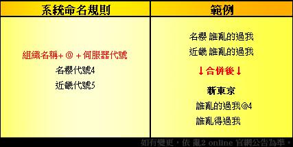 2013_重要公告