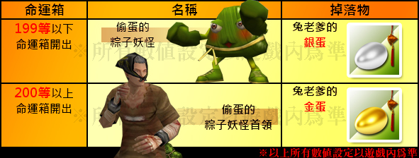 2013_端午活動