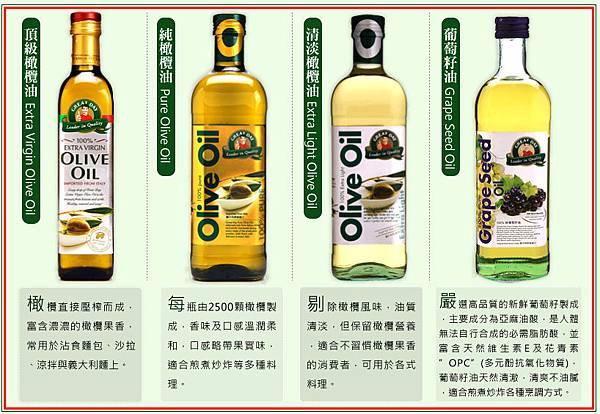 得意的一天頂級橄欖油、純橄欖油、清淡橄欖油以及葡萄籽油簡介