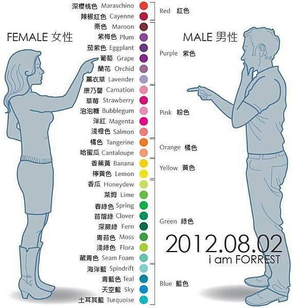 各種顏色的英文 怎麼說?