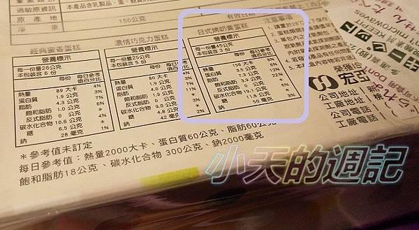 【試吃】禮坊RIVON 蛋生好萌雙層禮盒10.jpg