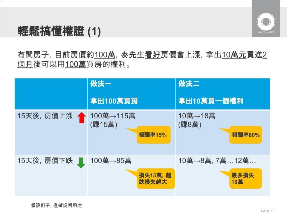 麥格理權證7.jpg