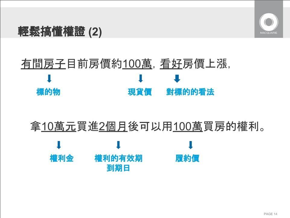 麥格理權證8.jpg