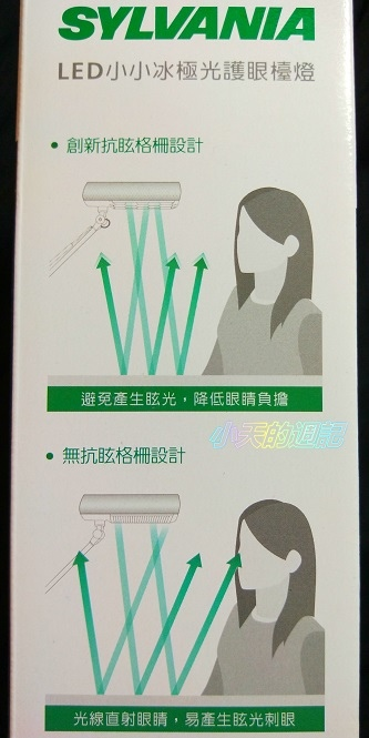 【試用】喜萬年SYLVANIA 第二代LED小小冰極光護眼檯燈 雙色切換版7.jpg