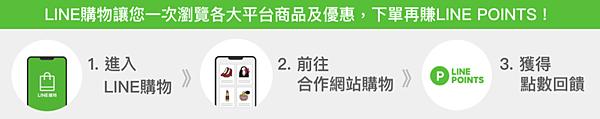 LINE購物banner.png