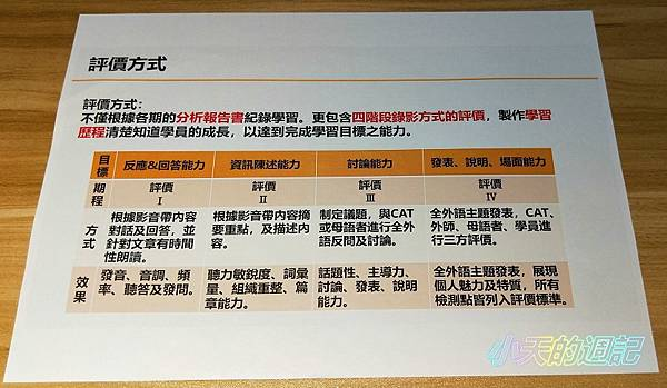 【外語學習‧遊學推薦】新飛x反轉外語12.jpg