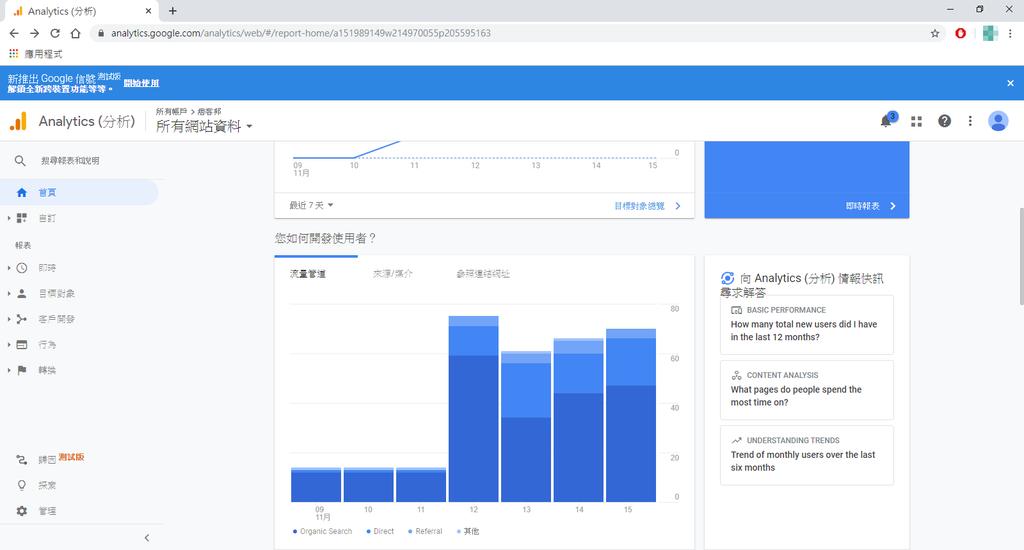 攻城濕不說的秘密 - Google Anayltics 成效圖