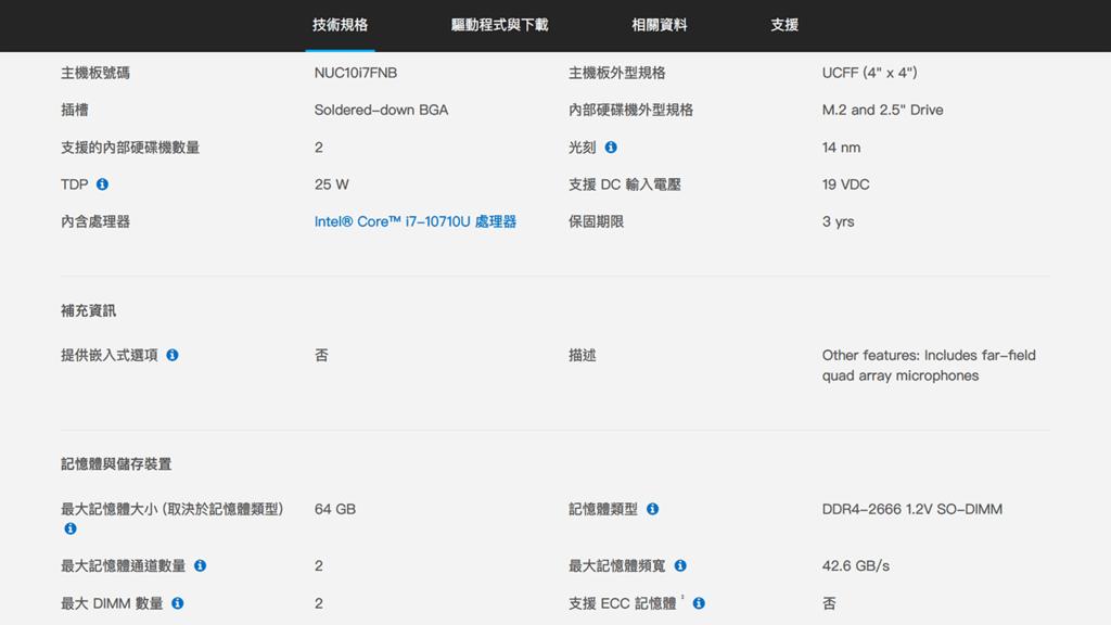 攻城濕不說的秘密 - Intel NUC 10硬體安裝規格