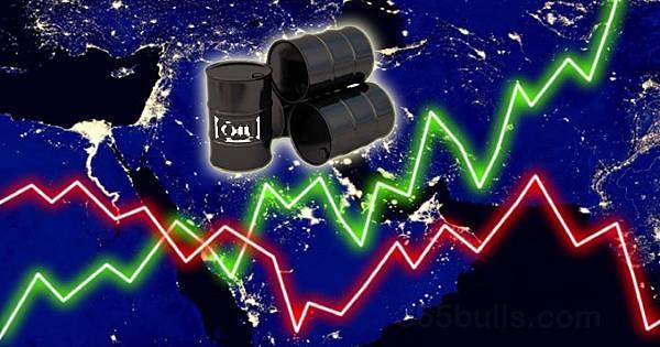 日日牛(365bulls.com)20181116技術指標綜覽-圖:油價反彈是真是假?還有什麼要留意的地方?