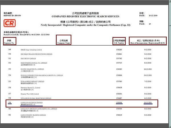 優極網香港公司註冊處{PDF}檔截圖