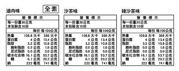 豆腐干成分.jpg