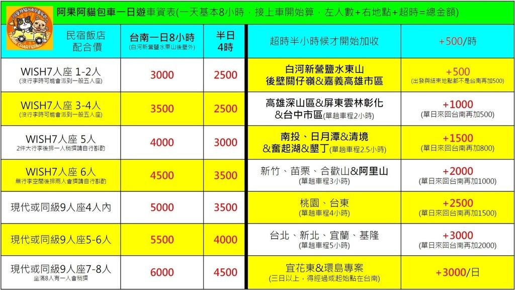 民宿飯店包車車資表.jpg