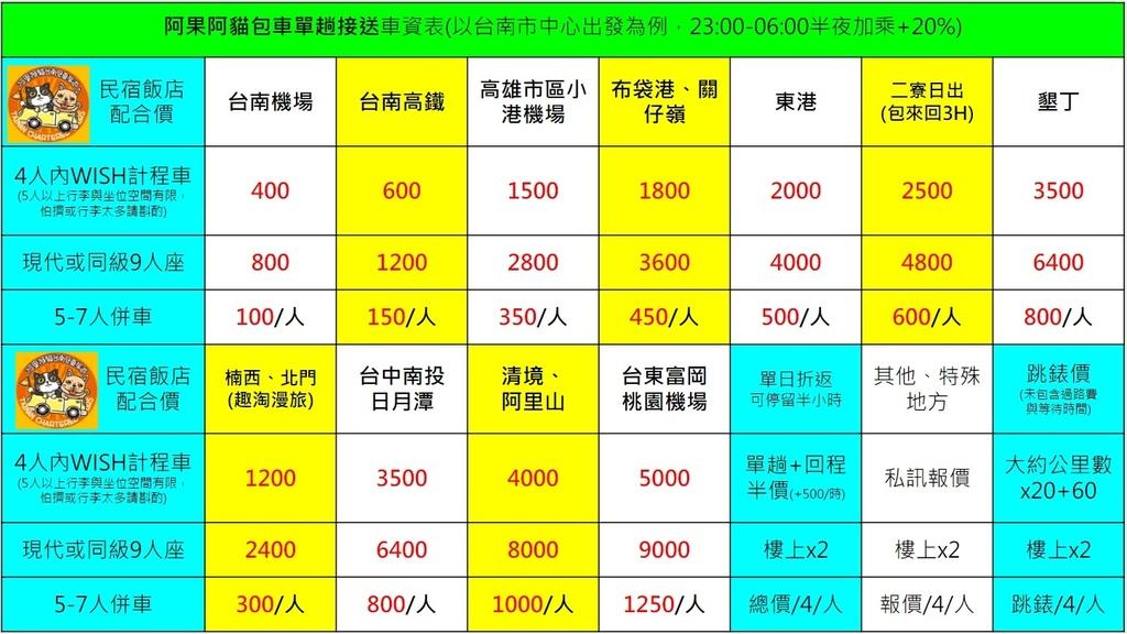 民宿飯店配合單趟車資表.jpg