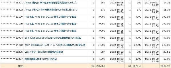 201210成績6