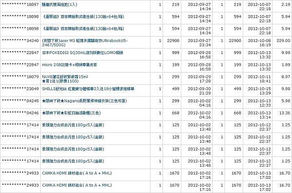 201210成績3