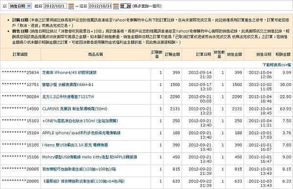 201210成績1