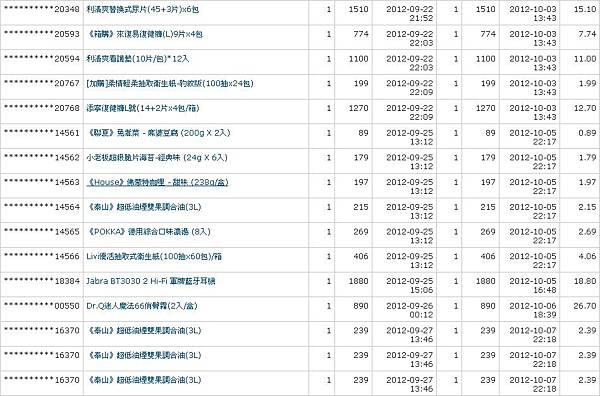 201210成績2