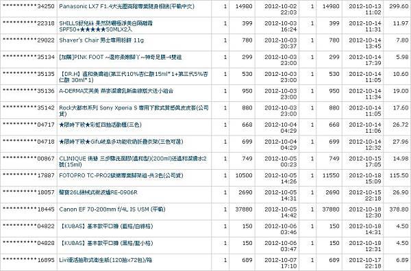 201210成績4