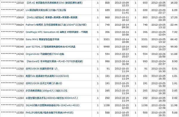 201210成績5