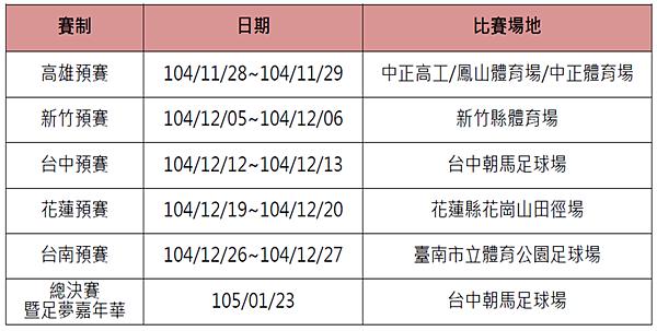 第七屆 YAMAHA CUP 快樂踢球趣足球賽 各區時間表_台北場.png