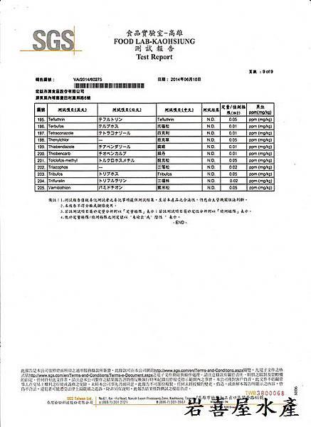 蒲燒鰻SGS藥檢9-9