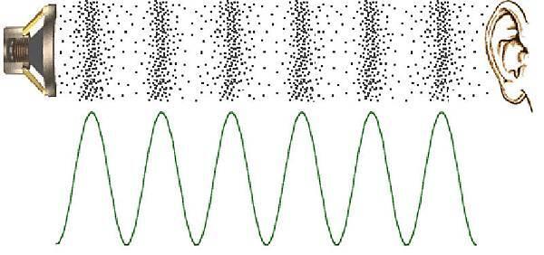 loudspeaker-waveform.jpg