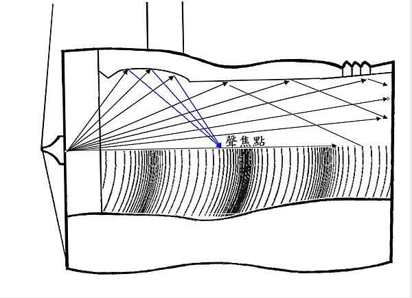 二胡琴筒4.jpg