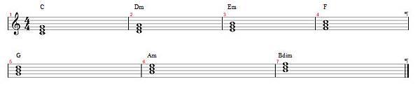 三和弦五線譜.bmp