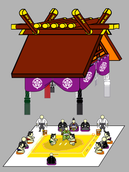 450px-Dohyo_all.png