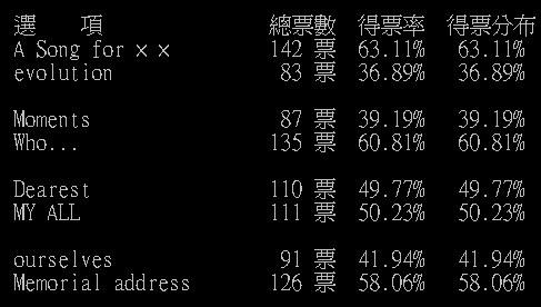 4強對戰紀錄.jpg